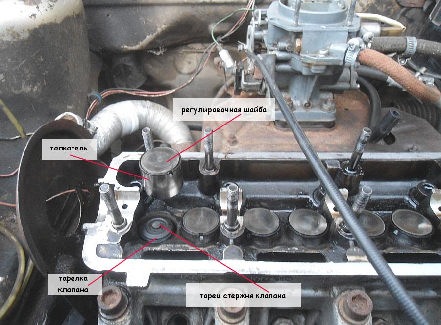 Неисправности клапанов двигателя