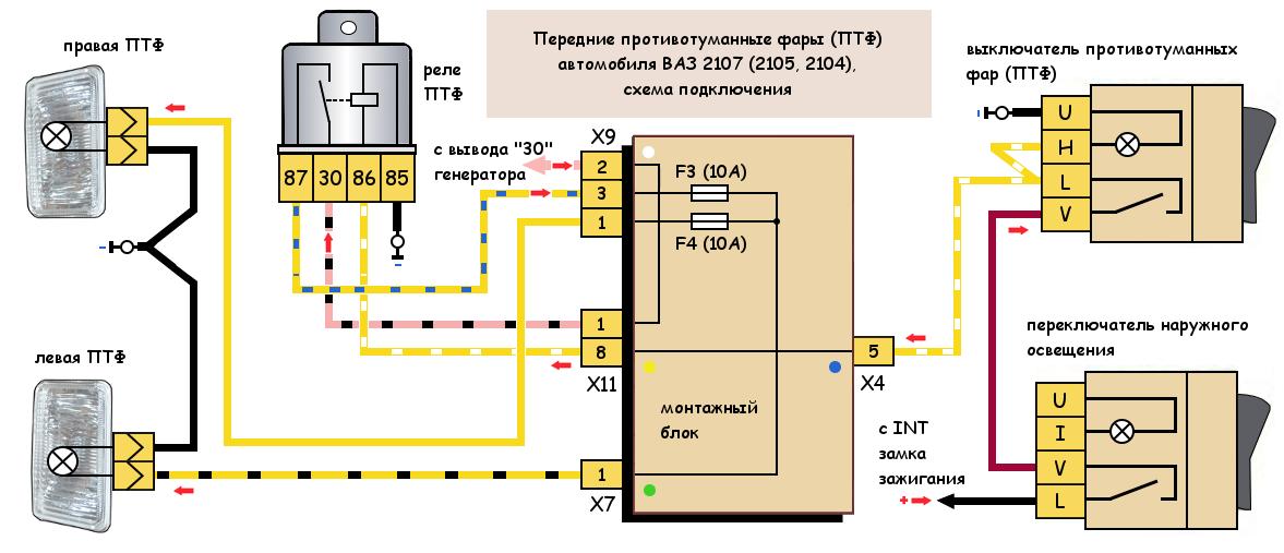 ПТФ ВАЗ 2107, схема подключения