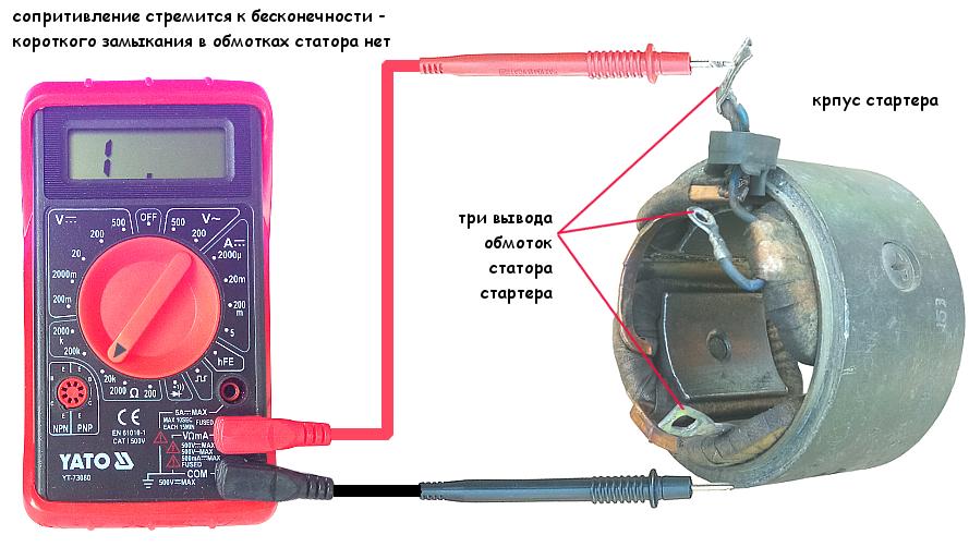 Проверка обмоток статора стартера на короткое замыкание