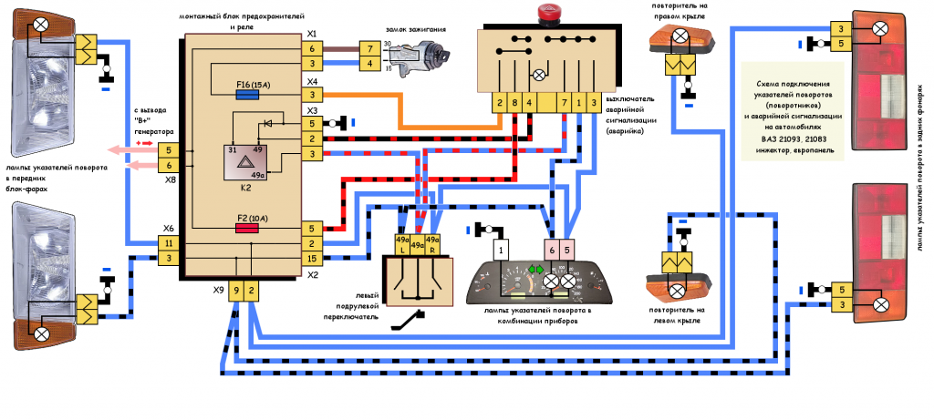 Указатели поворота ВАЗ 21093, 21083 инжектор, европанель, схема подключения