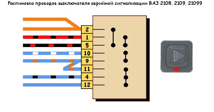 Распиновка аварийки ВАЗ 2108, 2109, 21099