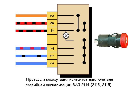Распиновка проводов аварийки ВАЗ 2114
