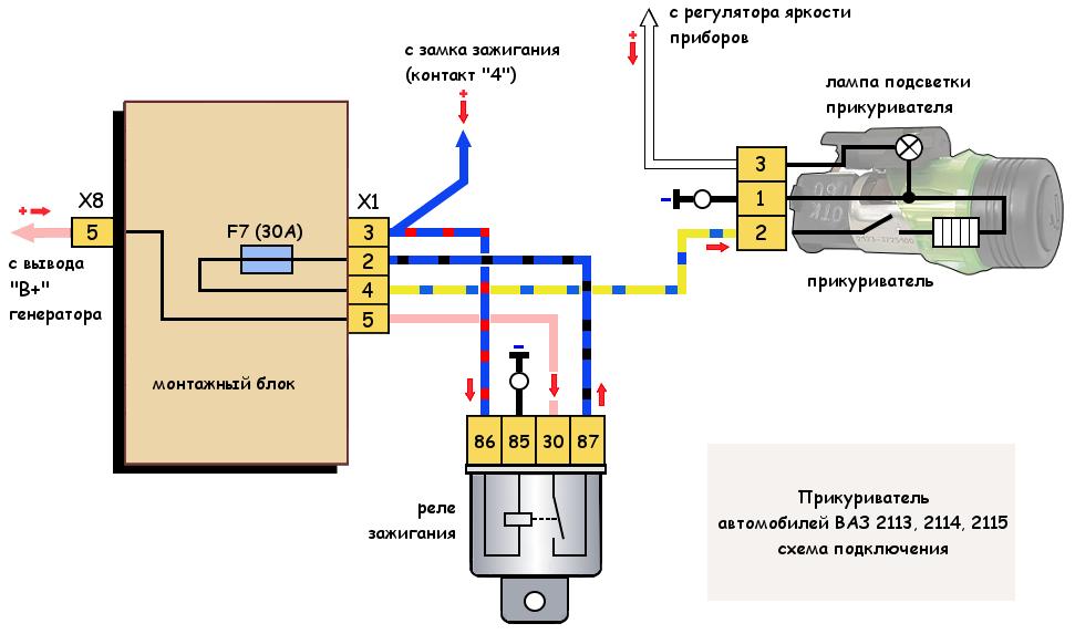 Прикуриватель ВАЗ 2113, 2114, 2115 схема подключения