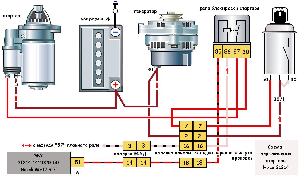 Стартер Нива 21214 инжектор, схема подключения