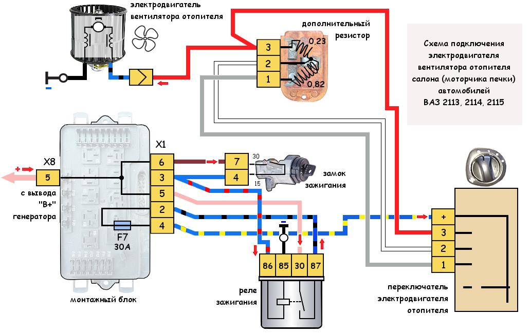 Схема подключения электродвигателя отопителя ВАЗ 2114, 2113, 2115