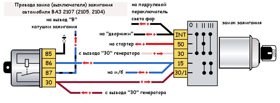 Провода замка зажигания ВАЗ 2107