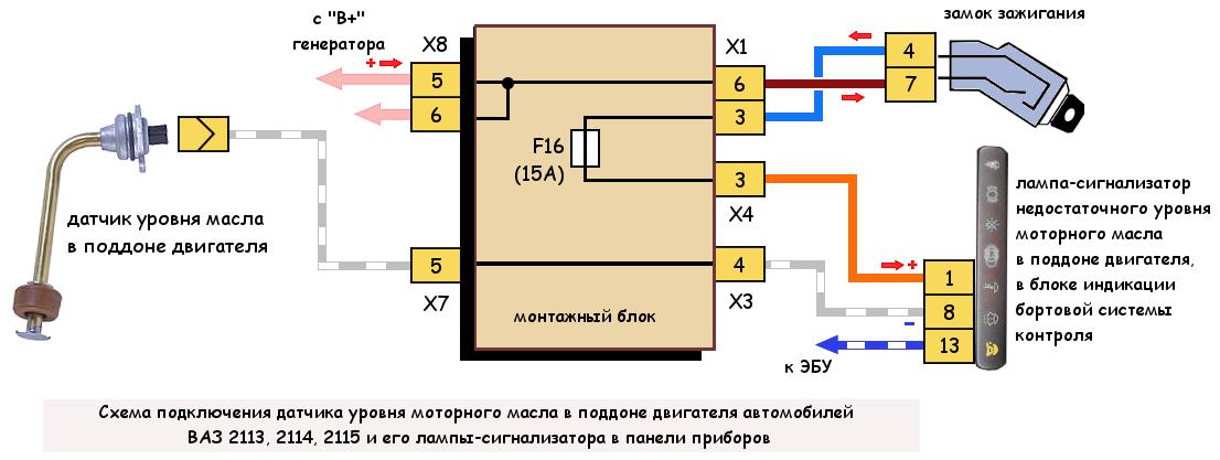 Датчик уровня масла в поддоне двигателя ВАЗ 2113, 2114, 2115 схема подключения