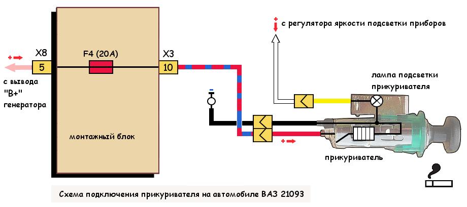 Схема подключения прикуривателя на автомобилях ВАЗ 2108, 2109, 21099