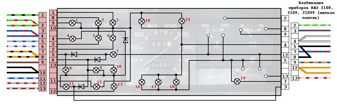 Распиновка комбинации приборов ВАЗ 2108, 2109, 21099 с низкой панелью