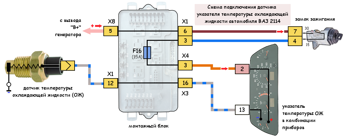 Датчик указателя температуры ВАЗ 2114 схема подключения
