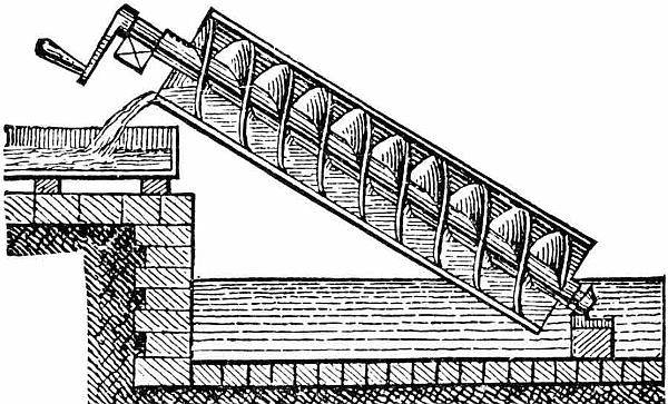 Винт Архимеда