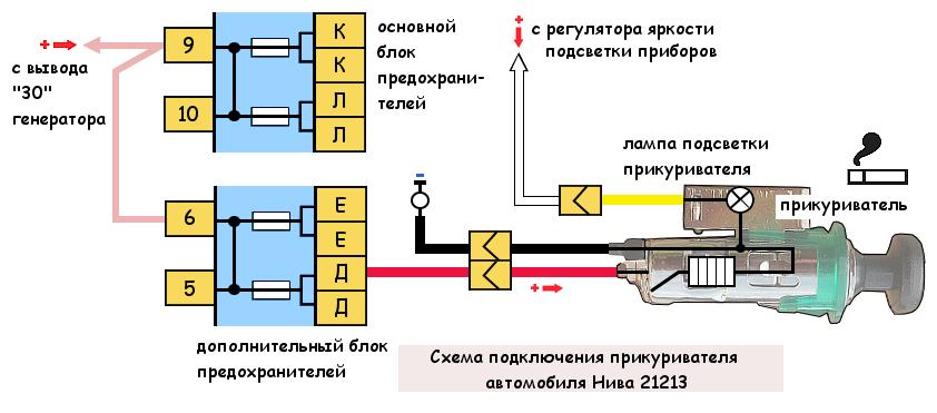 Схема подключения прикуривателя автомобиля Нива 21213