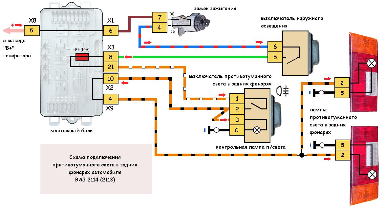 Схема подключения противотуманного света в задних фонарях автомобиля ВАЗ 2114 (2113)
