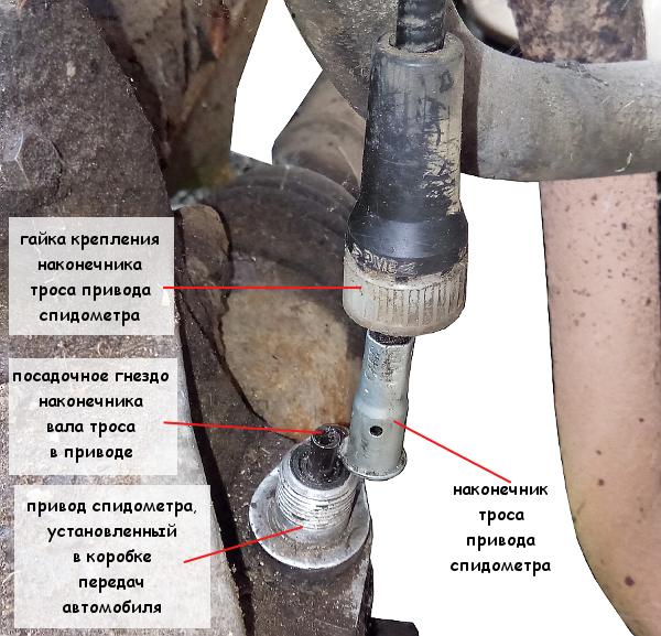 Нижнее крепление троса привода спидометра к приводу на коробке ВАЗ 2108, 2109, 21099