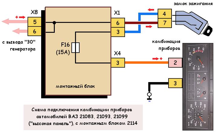 Схема подключения комбинации приборов ВАЗ 21083, 21093, 21099