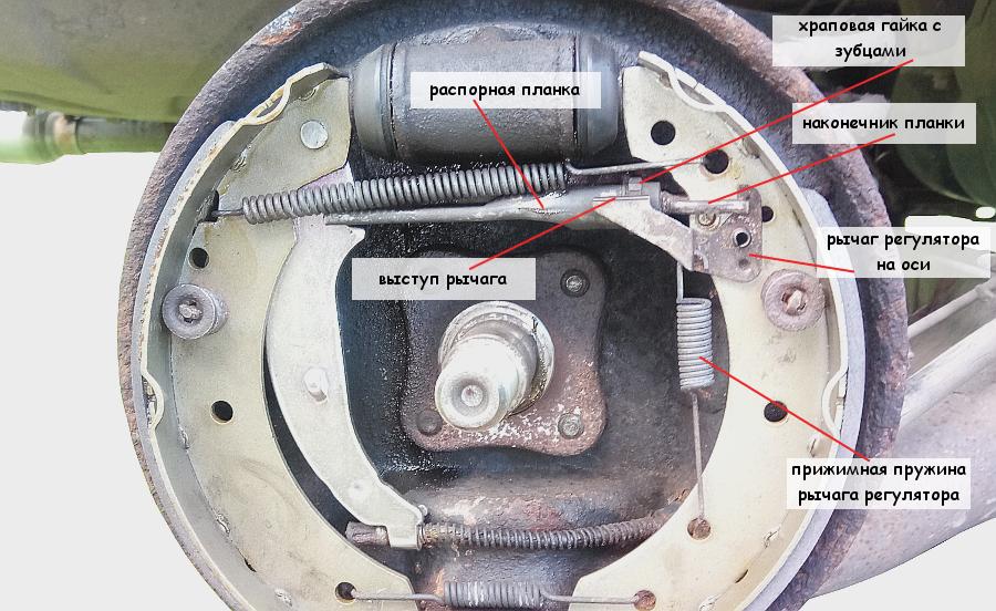 Механизм регулировки зазора в задних тормозах Рено Логан
