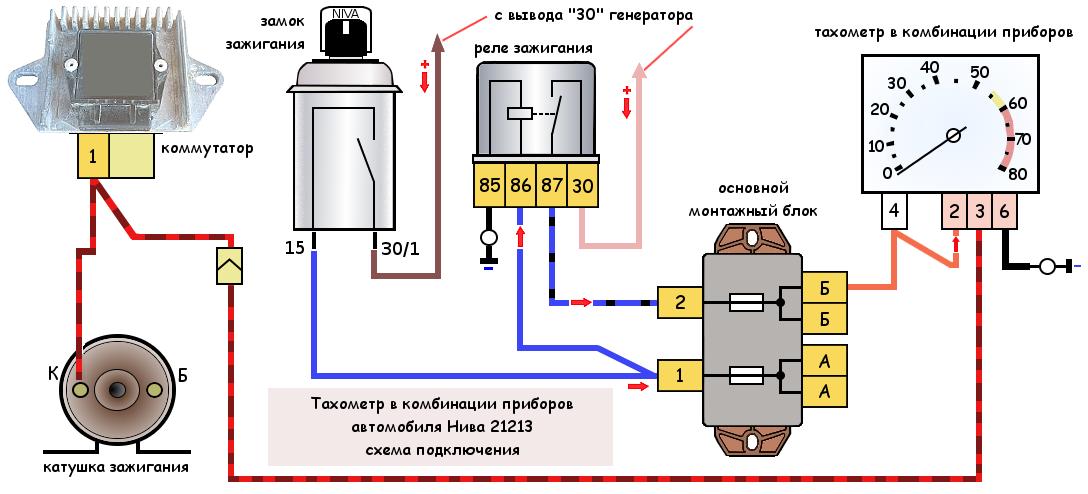 Тахометр Нива 21213 схема подключения