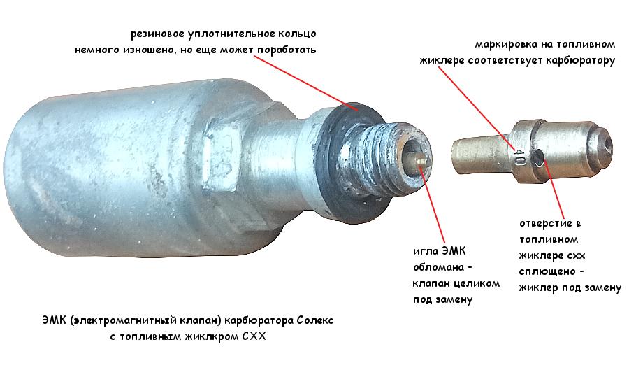 Топливный жиклер СХХ Солекс с ЭМК
