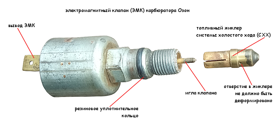 Электромагнитный клапан (ЭМК) карбюратора Озон
