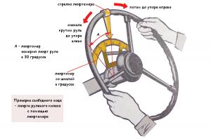 Люфт рулевого колеса (руля) автомобиля