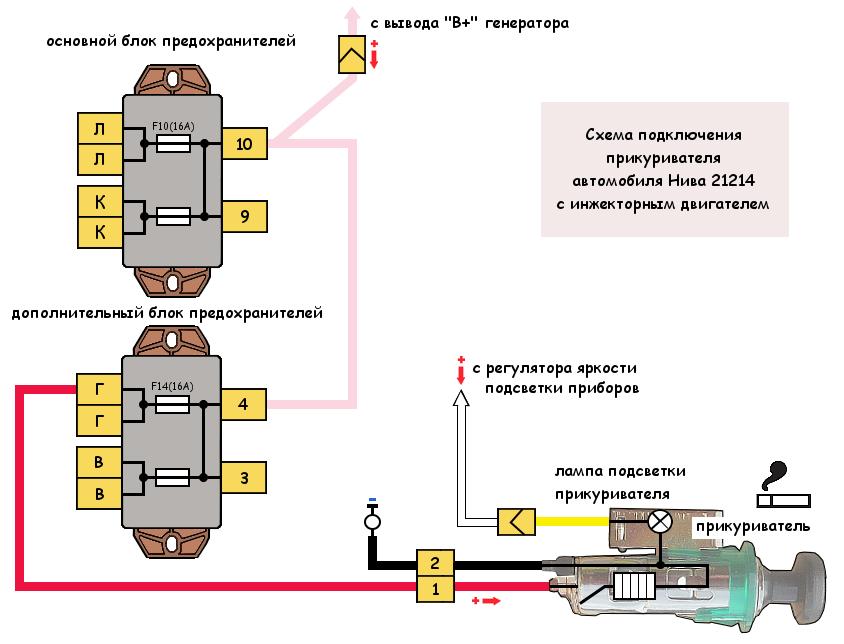 Схема подключения прикуривателя Нива 21214 инжектор