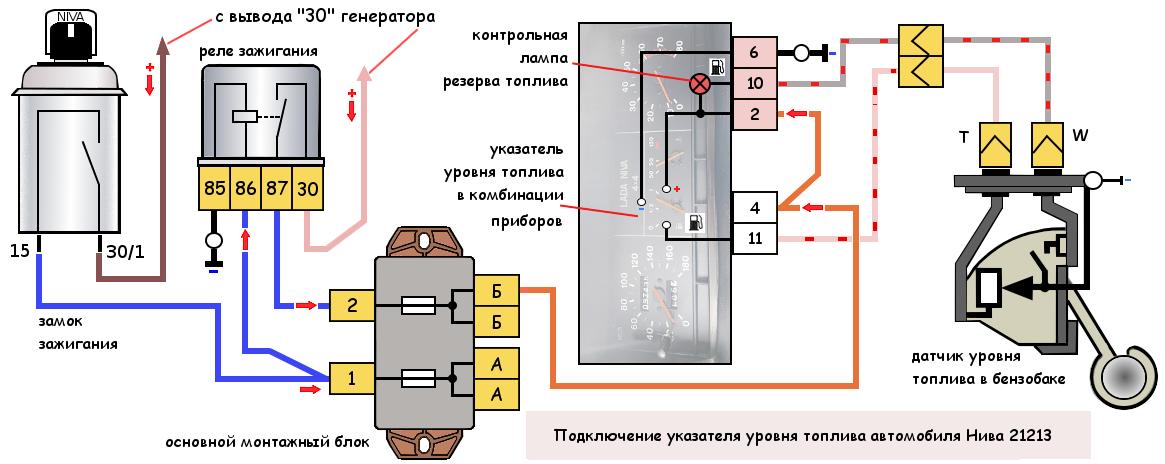 Указатель уровня топлива Нива 21213 схема подключения
