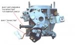 Режим холостого хода (ХХ) карбюраторного двигателя автомобиля