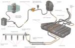 Схема системы питания инжекторных двигателей автомобилей ВАЗ 2108i, 2109i, 21099i (ЕВРО-2)
