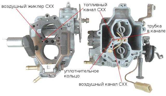 каналы СХХ Солекс