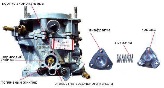 устройство экономайзера 2108