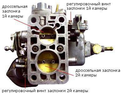 Схема сборки дааз 2105