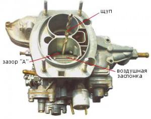 измерение пускового зазора А карбюратора 2105, 2107 Озон