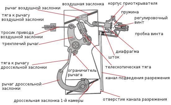 схема пускового устройства