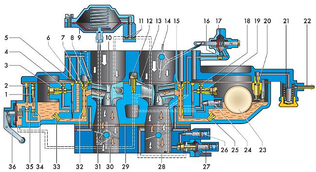 схема карбюратора 2105, 2107