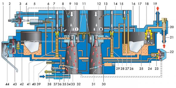 схема карбюратора 2108, 21081, 21083 Солекс