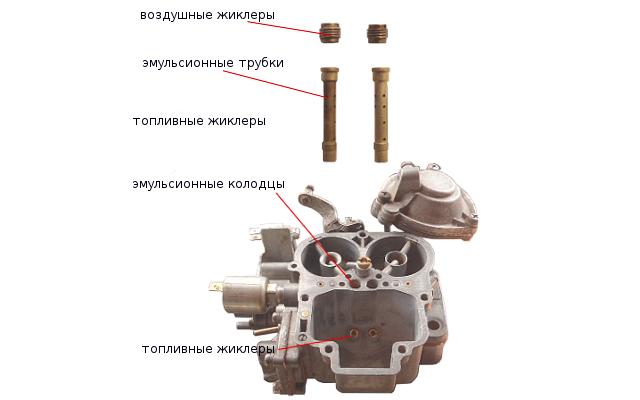 извлечение трубок и жиклеров карбюратора 2105, 2107 Озон