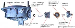 разборка пускового устройства карбюратора 2105, 2107 Озон