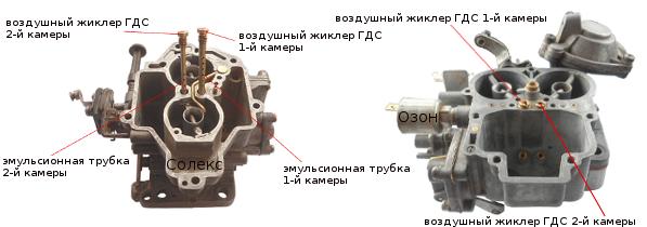 воздушный жиклер ГДС
