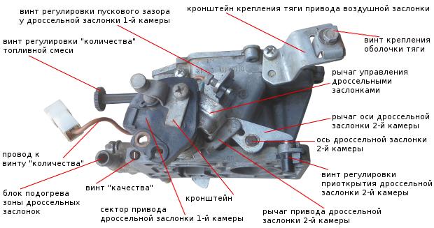 элементы корпуса карбюратора