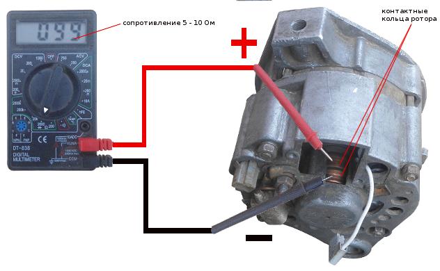 проверка обмотки ротора на обрыв