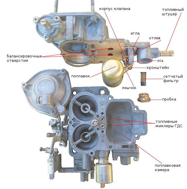 элементы поплавковой камеры Озон