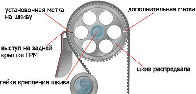 измерение зазоров клапанов ВАЗ