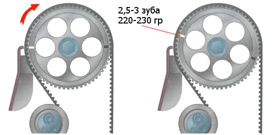 зазор у 5 и 2 клапана