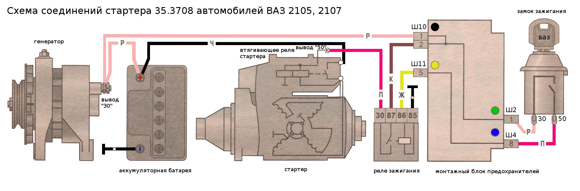 схема стартер 2105, 2107