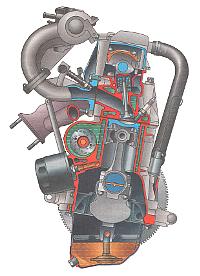 двигатели ваз 2111, 21083, сравнение