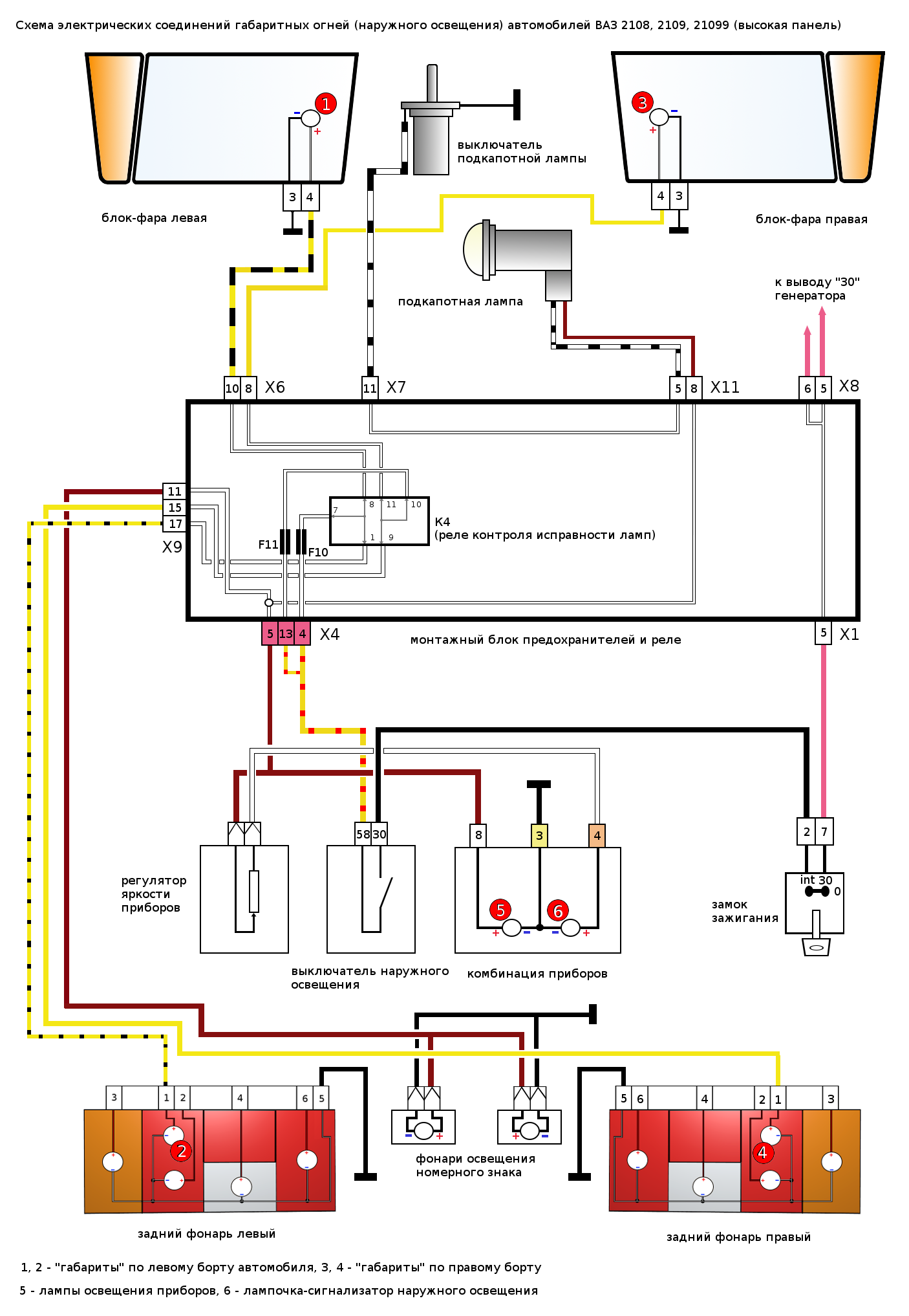 Подключение дхо схема инжектор