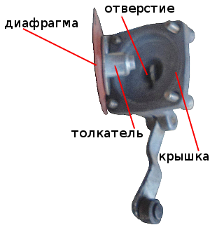 установка диафрагмы УН
