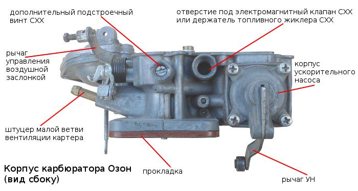 корпус карбюратора Озон