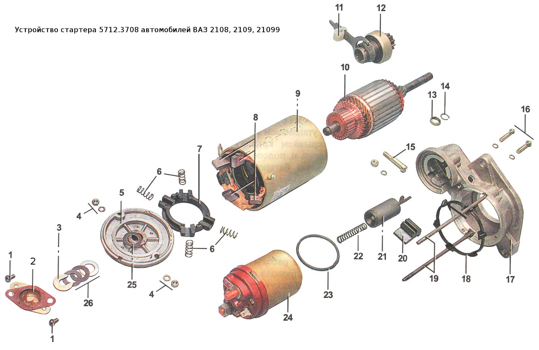 Схема подключения стартера на жигулях