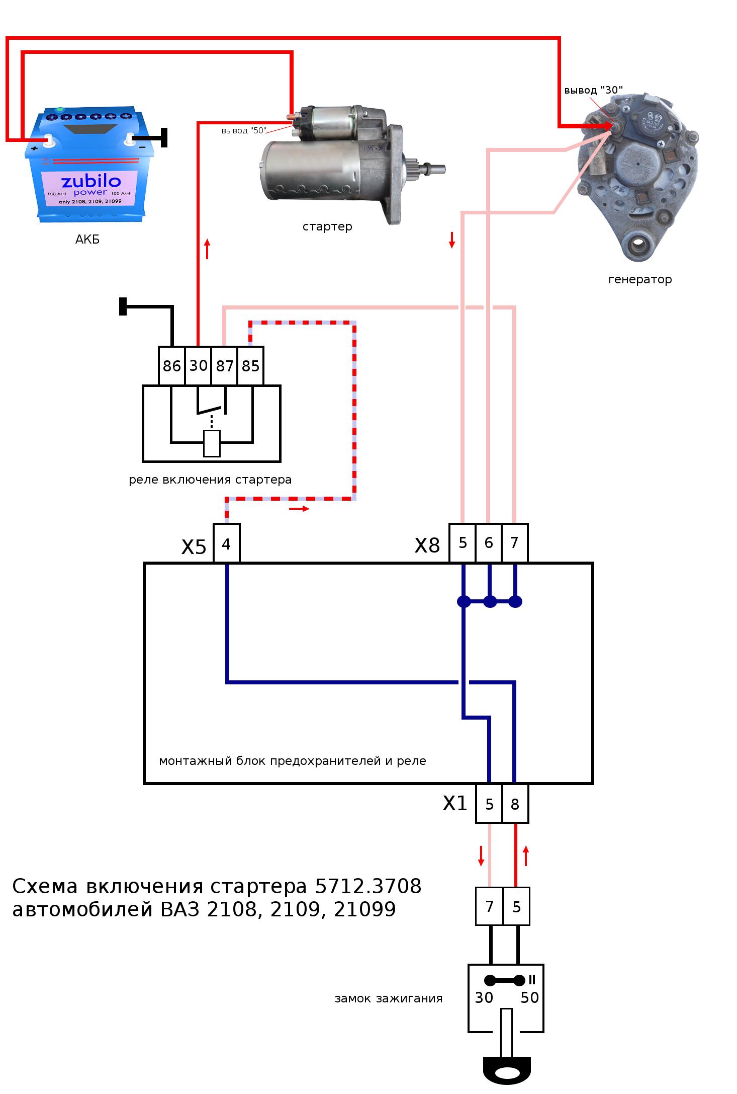 Эл. схема включение стартера ваз 2110